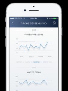 GROHE_Sense_Guard_Landingpage_710x532_04_4_3