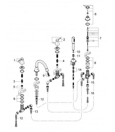 Grifería para baño Grohe Grandera comb. bimando Bañera 5 ag.
